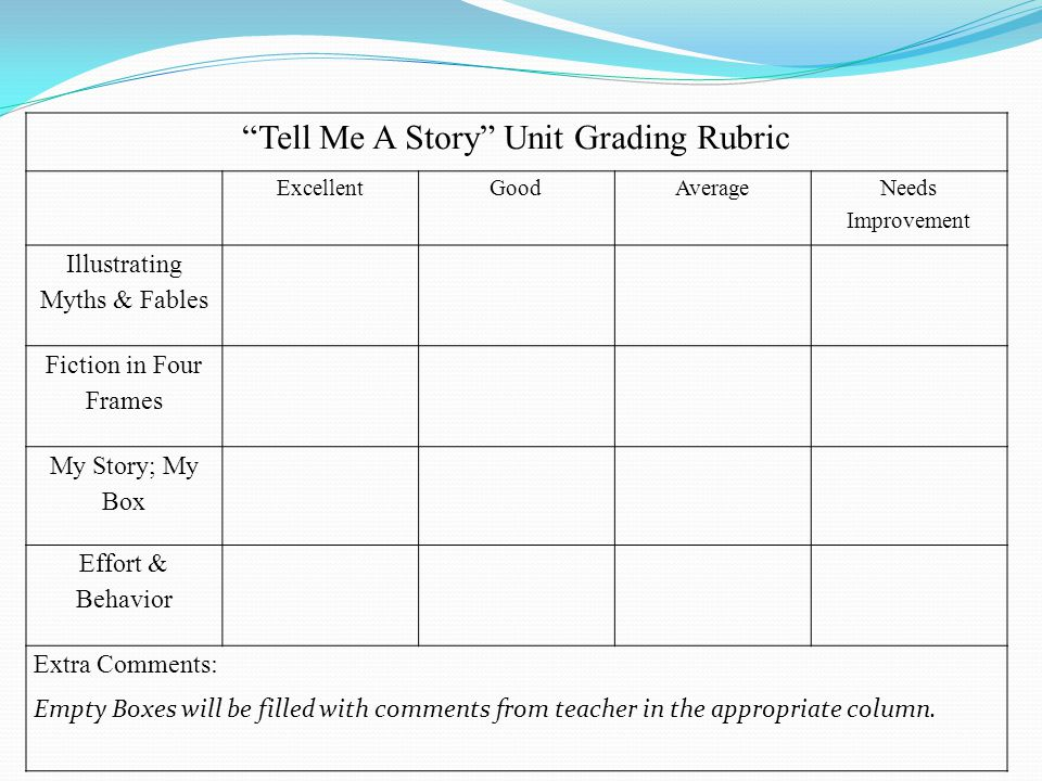 Tell Me A Story Unit Grading Rubric ExcellentGoodAverage Needs Improvement Illustrating Myths & Fables Fiction in Four Frames My Story; My Box Effort & Behavior Extra Comments: Empty Boxes will be filled with comments from teacher in the appropriate column.