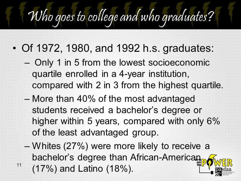 Who goes to college and who graduates. Of 1972, 1980, and 1992 h.s.