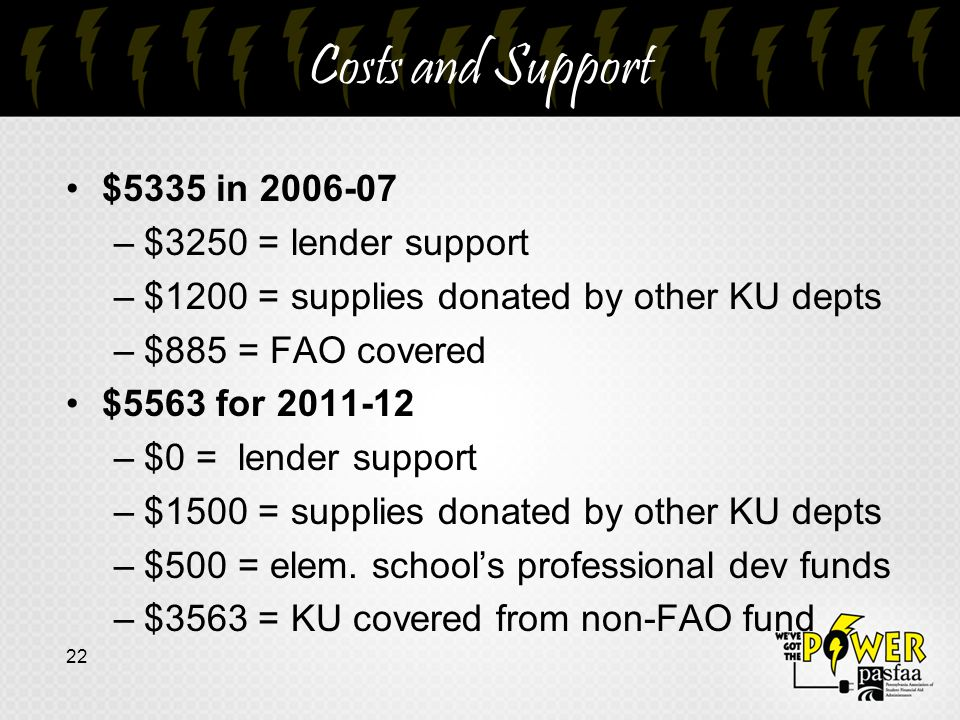 Costs and Support $5335 in 2006-07 –$3250 = lender support –$1200 = supplies donated by other KU depts –$885 = FAO covered $5563 for 2011-12 –$0 = lender support –$1500 = supplies donated by other KU depts –$500 = elem.