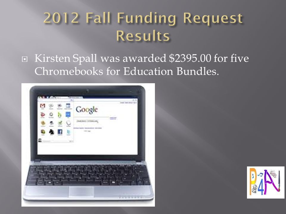  Kirsten Spall was awarded $2395.00 for five Chromebooks for Education Bundles.