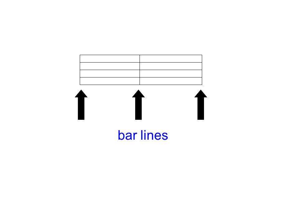 bar lines
