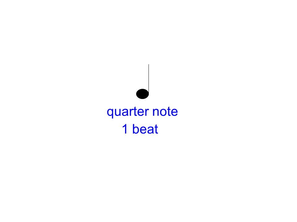 or eighth notes ½ beat each