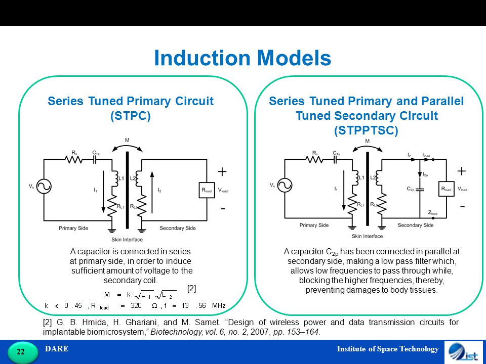 DARE Institute of Space Technology 22 Induction Models A capacitor is connected in series at primary side, in order to induce sufficient amount of vol
