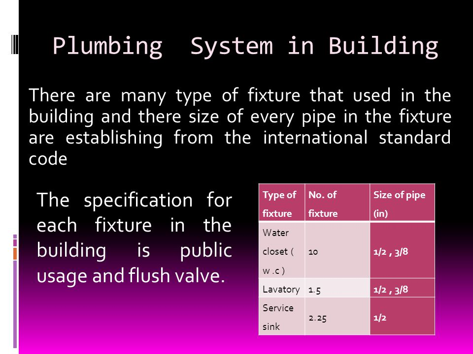 Plumbing System in Building There are many type of fixture that used in the building and there size of every pipe in the fixture are establishing from the international standard code Size of pipe (in) No.