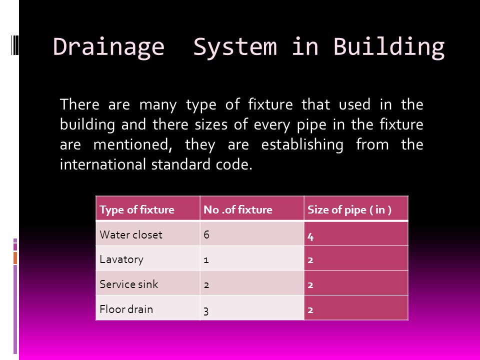 Drainage System in Building There are many type of fixture that used in the building and there sizes of every pipe in the fixture are mentioned, they are establishing from the international standard code.