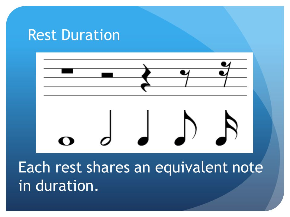 Rest Duration Each rest shares an equivalent note in duration.