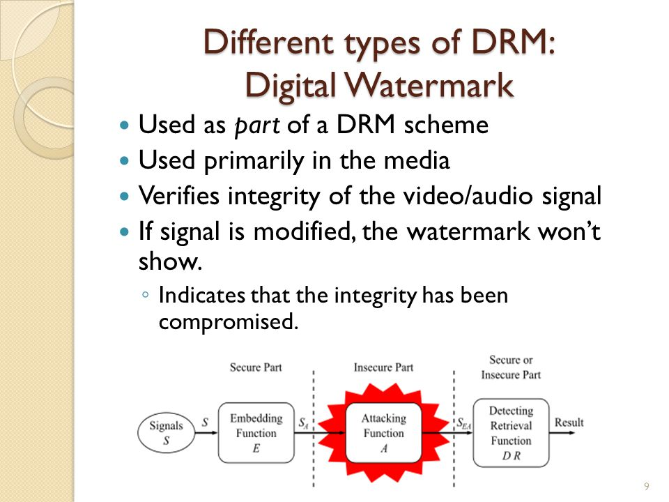 Different types of DRM: Digital Watermark Used as part of a DRM scheme Used primarily in the media Verifies integrity of the video/audio signal If sig