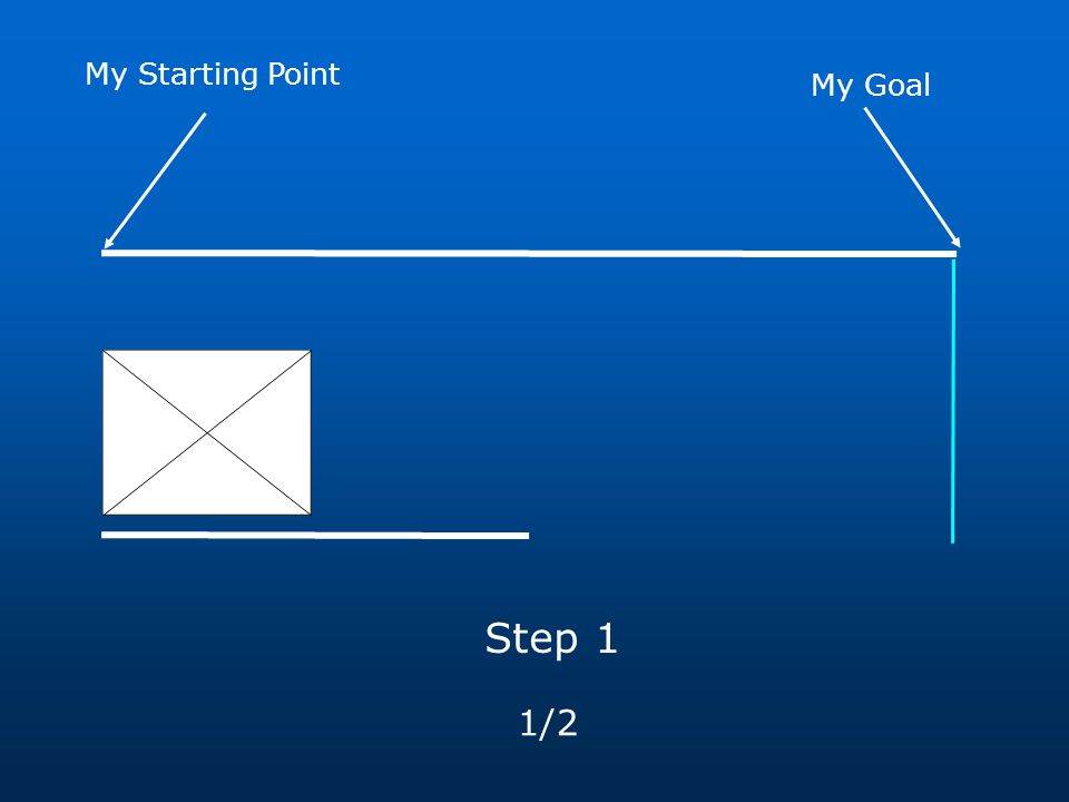 My Goal My Starting Point Step 2 1/2 + 1/4 = 3/4