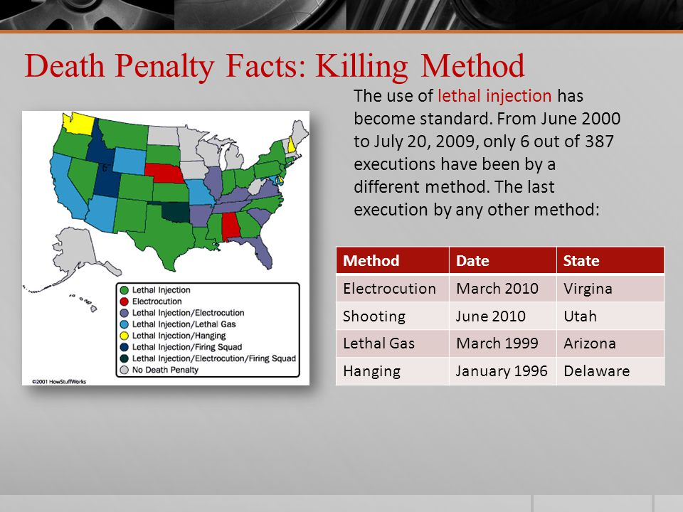 Death Penalty Facts: Killing Method The use of lethal injection has become standard.