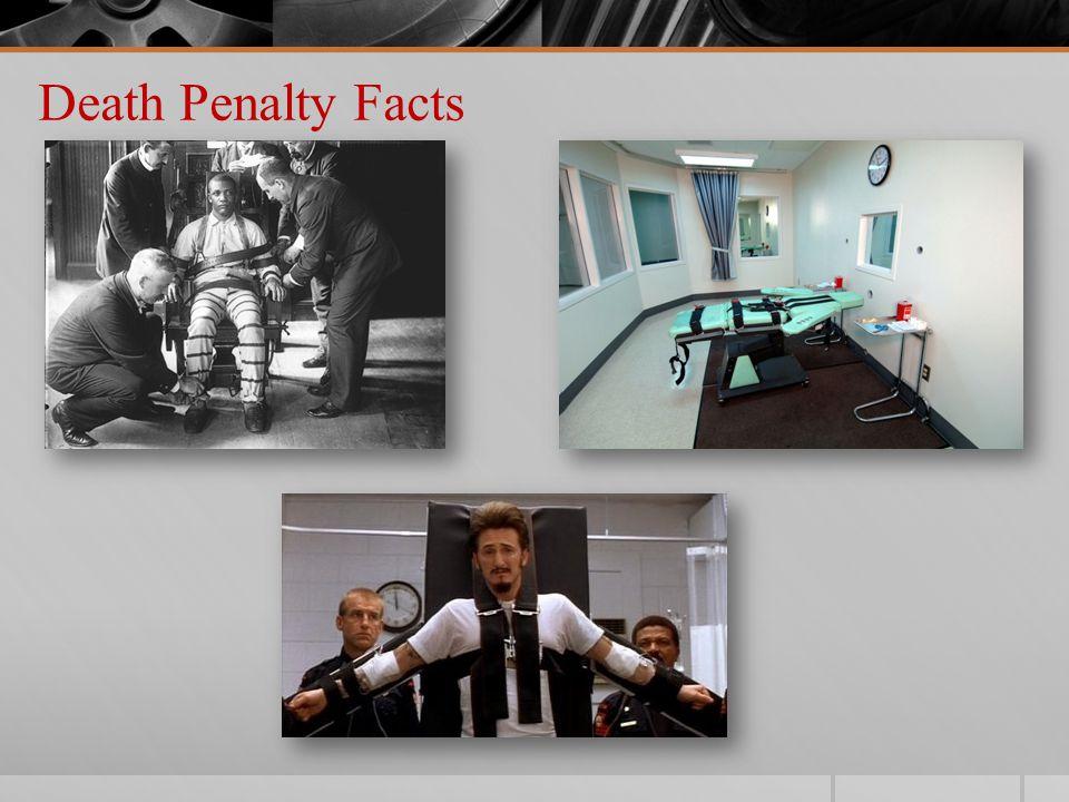 Death Penalty Facts: Worldwide