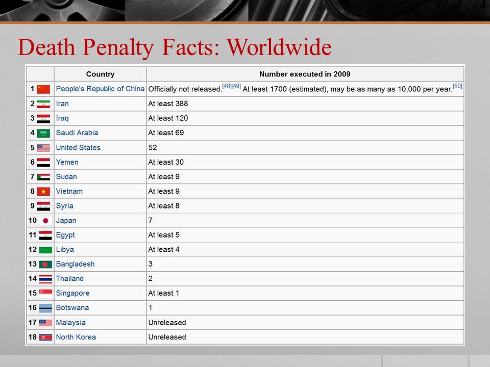 Death Penalty Facts: Debate System Failure, i.e.