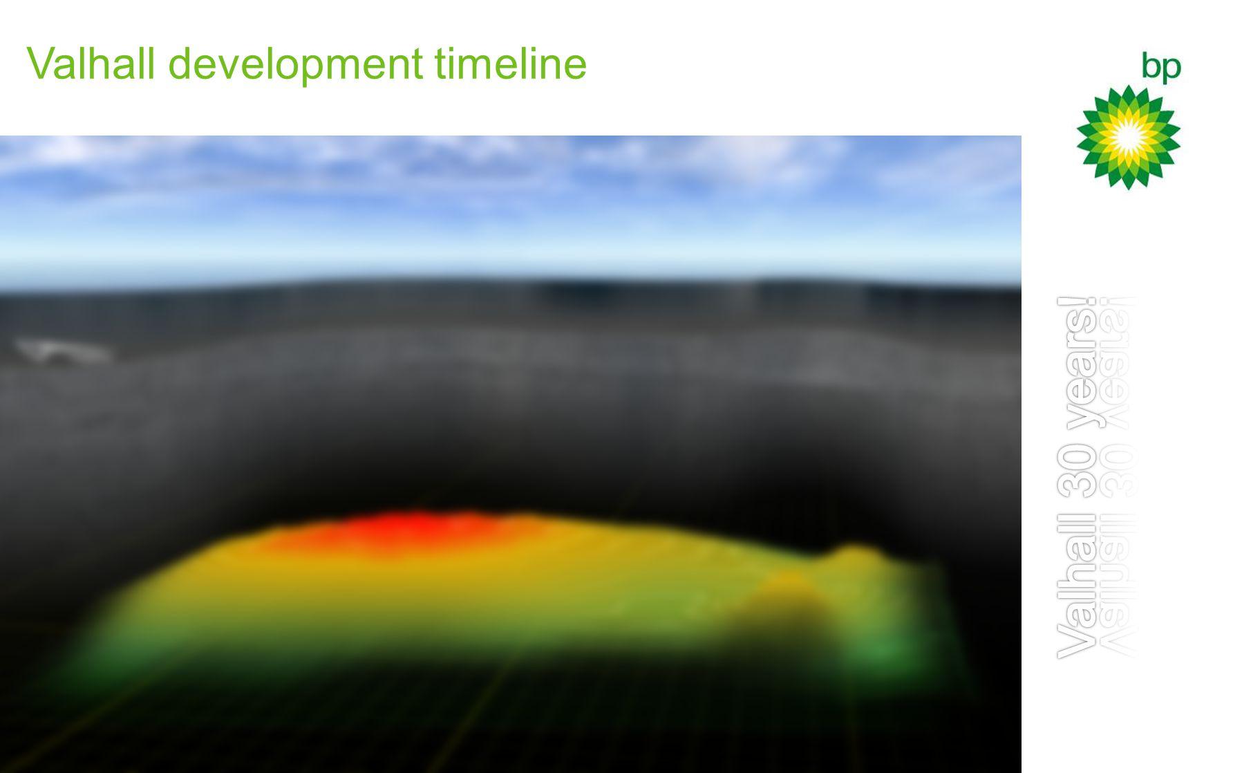 Valhall development timeline