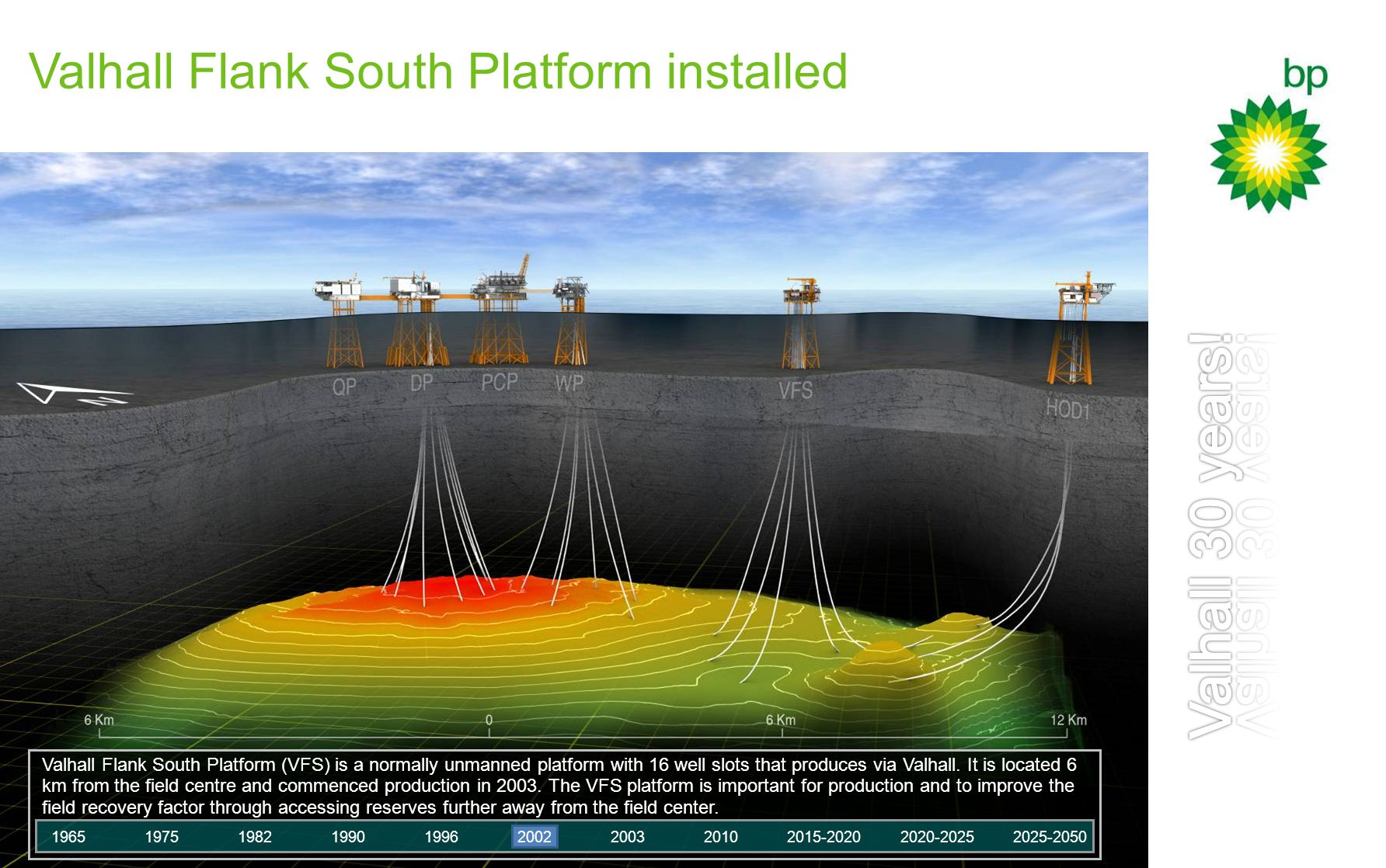 Valhall Flank South Platform (VFS) is a normally unmanned platform with 16 well slots that produces via Valhall.