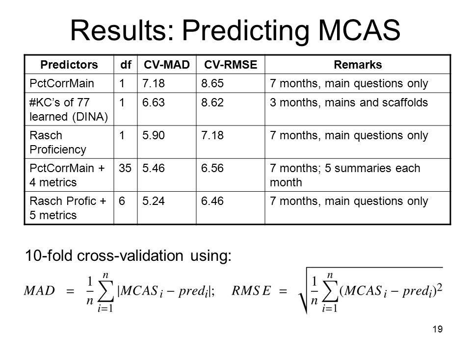 19 Results: Predicting MCAS PredictorsdfCV-MADCV-RMSERemarks PctCorrMain17.188.657 months, main questions only #KC's of 77 learned (DINA) 16.638.623 months, mains and scaffolds Rasch Proficiency 15.907.187 months, main questions only PctCorrMain + 4 metrics 355.466.567 months; 5 summaries each month Rasch Profic + 5 metrics 65.246.467 months, main questions only 10-fold cross-validation using: