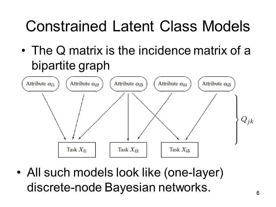 7 Constrained Latent Class Models Relate  ik to X ij probabilistically: Now it looks exactly like an IRT model What is the form of P j (  i ).