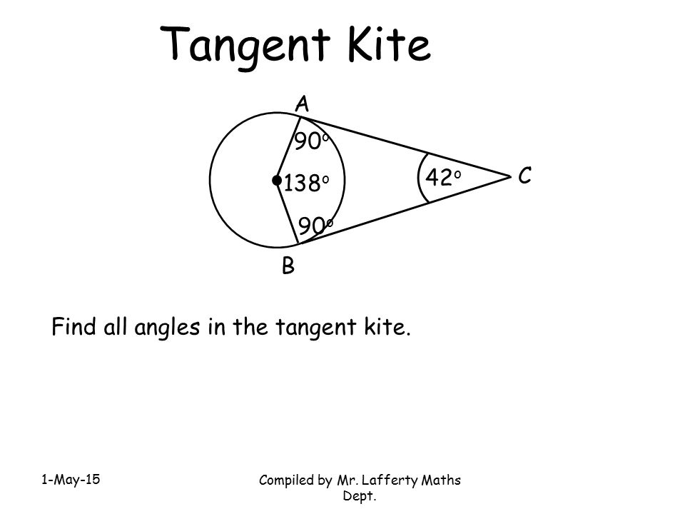 1-May-15 Compiled by Mr. Lafferty Maths Dept. Tangent Kite Find all angles in the tangent kite.