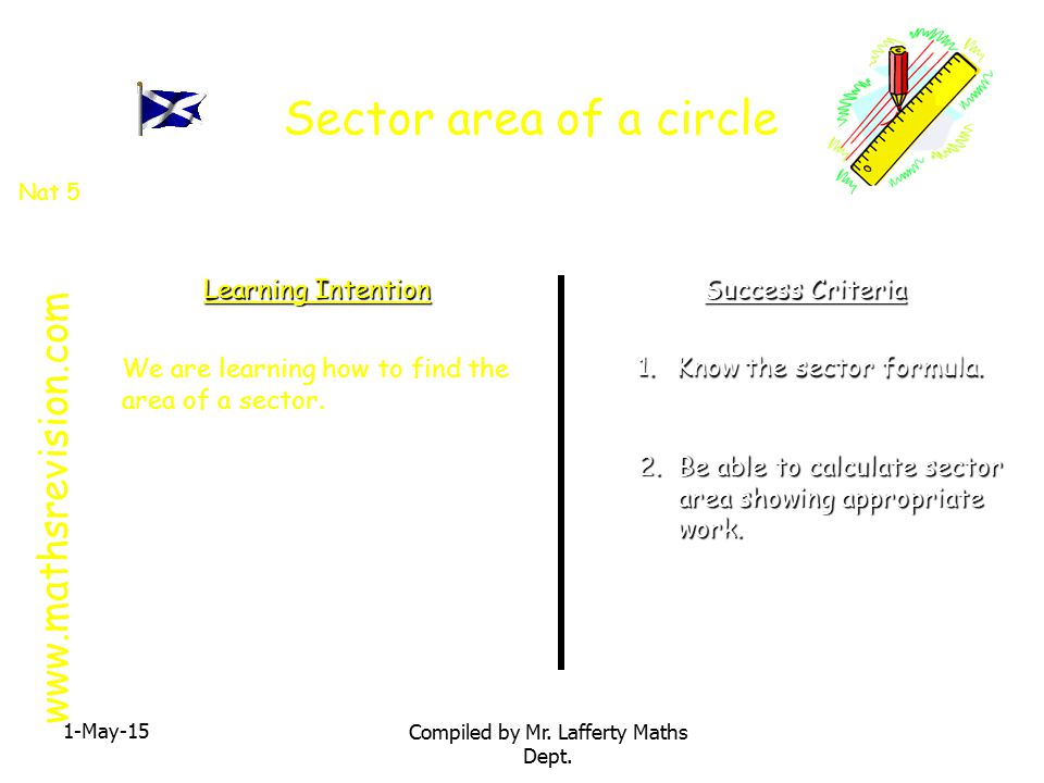 Sector area of a circle 1-May-15 Compiled by Mr. Lafferty Maths Dept.