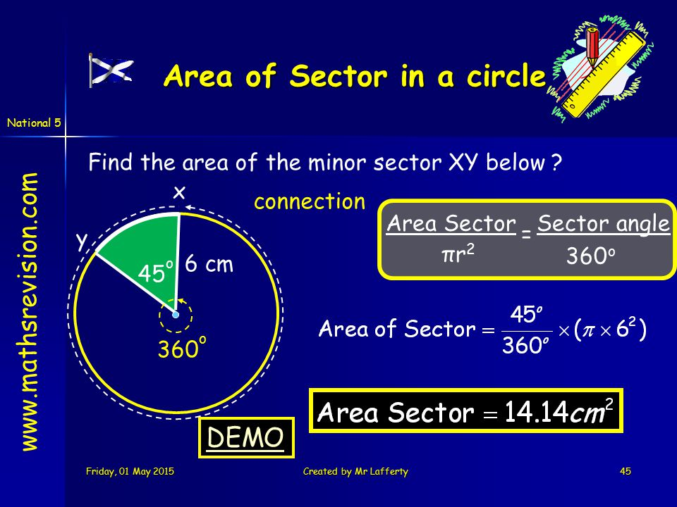 National 5 Friday, 01 May 2015Friday, 01 May 2015Friday, 01 May 2015Friday, 01 May 2015Created by Mr Lafferty45 www.mathsrevision.com Area Sector πr 2 Sector angle 360 o = Find the area of the minor sector XY below .