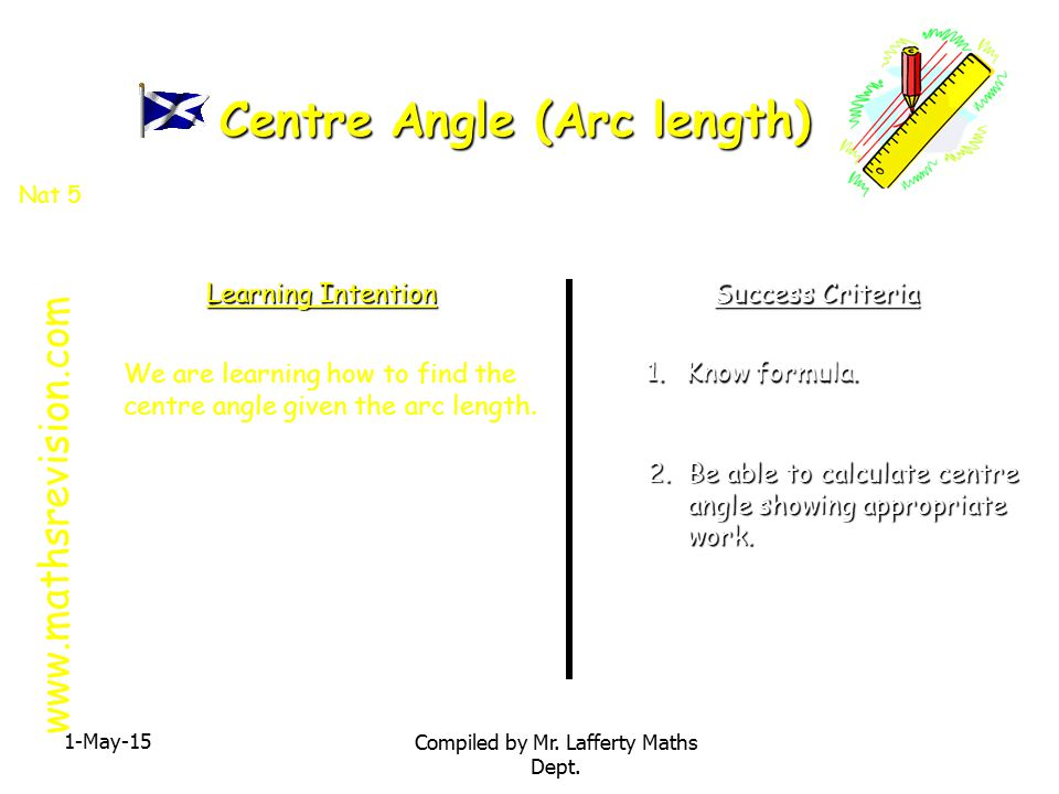 1-May-15 Compiled by Mr. Lafferty Maths Dept. www.mathsrevision.com Learning Intention Success Criteria 1.Know formula. We are learning how to find th