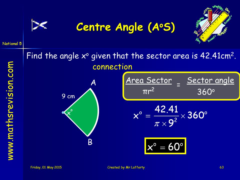 National 5 Friday, 01 May 2015Friday, 01 May 2015Friday, 01 May 2015Friday, 01 May 2015Created by Mr Lafferty63 www.mathsrevision.com Area Sector πr2πr2 Sector angle 360 o = Find the angle x o given that the sector area is 42.41cm 2.