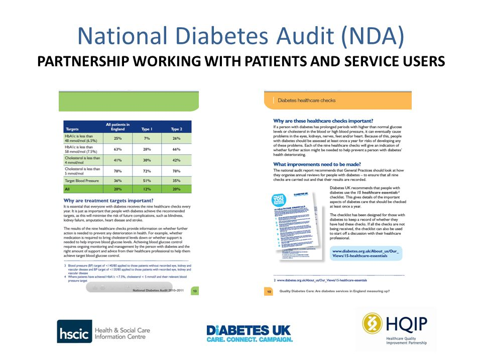 National Diabetes Audit (NDA) PARTNERSHIP WORKING WITH PATIENTS AND SERVICE USERS