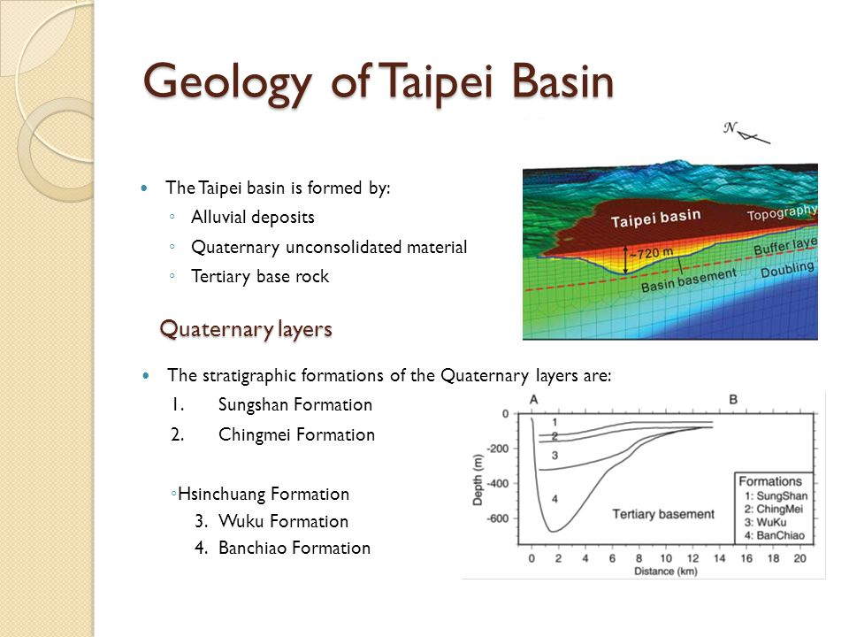 Geology of Taipei Basin The stratigraphic formations of the Quaternary layers are: 1.Sungshan Formation 2.Chingmei Formation ◦ Hsinchuang Formation 3.