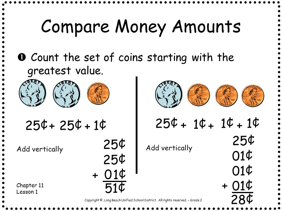 Copyright ©, Long Beach Unified School District. All rights reserved. - Grade 2 Compare Money Amounts  Count the set of coins starting with the great
