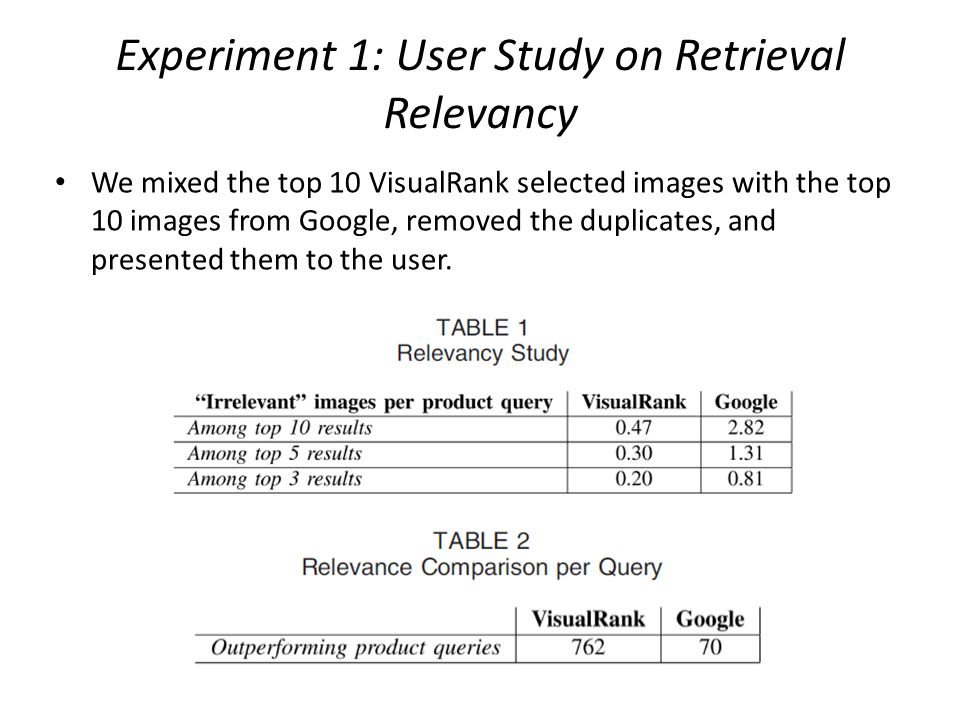 Experiment 1: User Study on Retrieval Relevancy We mixed the top 10 VisualRank selected images with the top 10 images from Google, removed the duplicates, and presented them to the user.