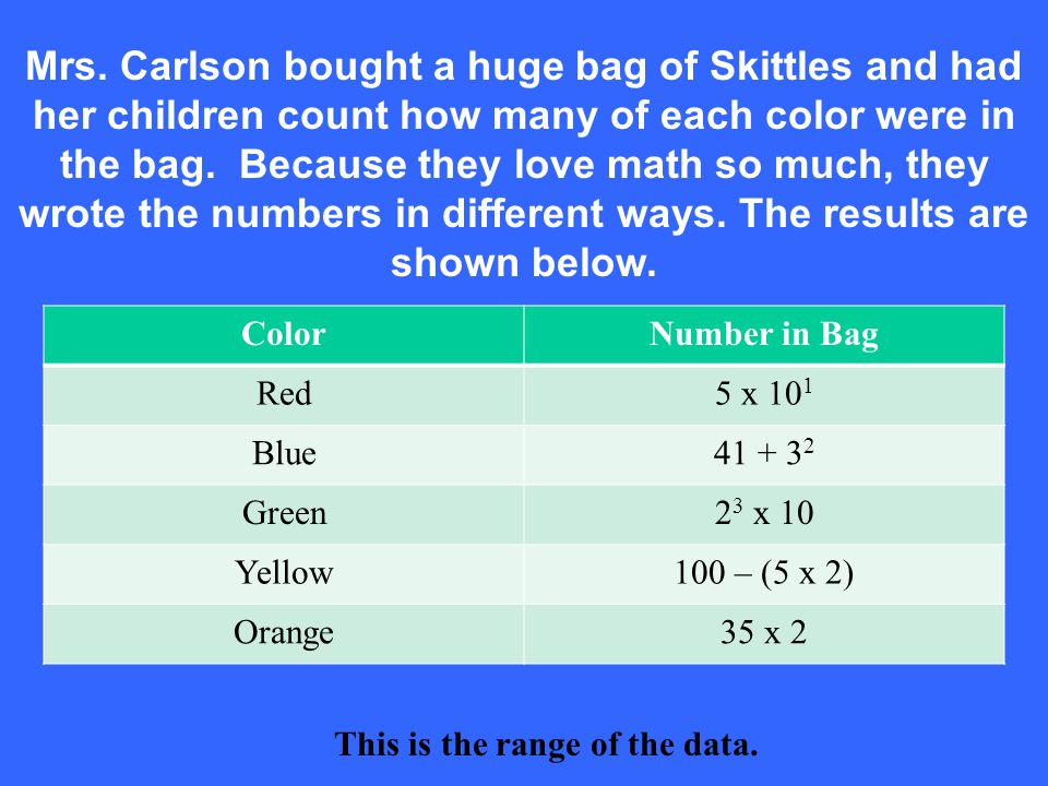Mrs. Carlson bought a huge bag of Skittles and had her children count how many of each color were in the bag. Because they love math so much, they wro