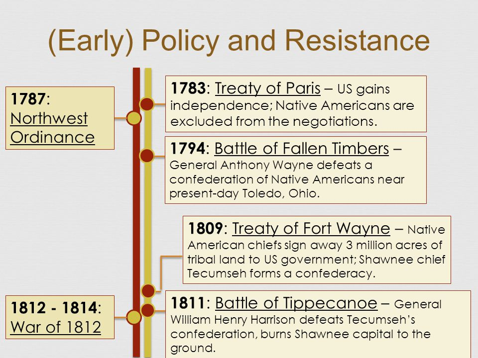 1787 : Northwest Ordinance 1783 : Treaty of Paris – US gains independence; Native Americans are excluded from the negotiations.