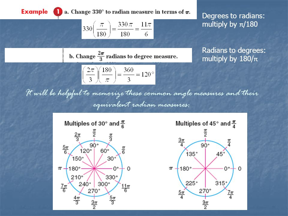 Degrees to radians: multiply by π /180 Radians to degrees: multiply by 180/ π It will be helpful to memorize these common angle measures and their equ