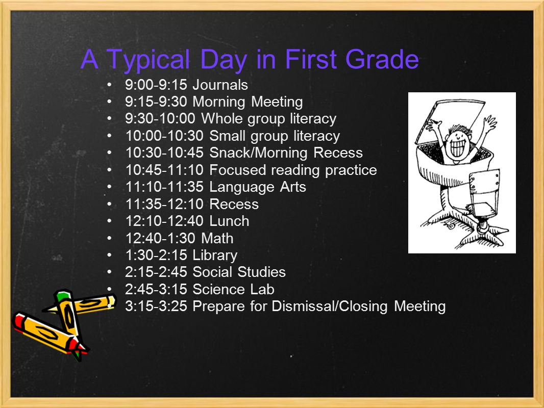 A Typical Day in First Grade 9:00-9:15 Journals 9:15-9:30 Morning Meeting 9:30-10:00 Whole group literacy 10:00-10:30 Small group literacy 10:30-10:45 Snack/Morning Recess 10:45-11:10 Focused reading practice 11:10-11:35 Language Arts 11:35-12:10 Recess 12:10-12:40 Lunch 12:40-1:30 Math 1:30-2:15 Library 2:15-2:45 Social Studies 2:45-3:15 Science Lab 3:15-3:25 Prepare for Dismissal/Closing Meeting