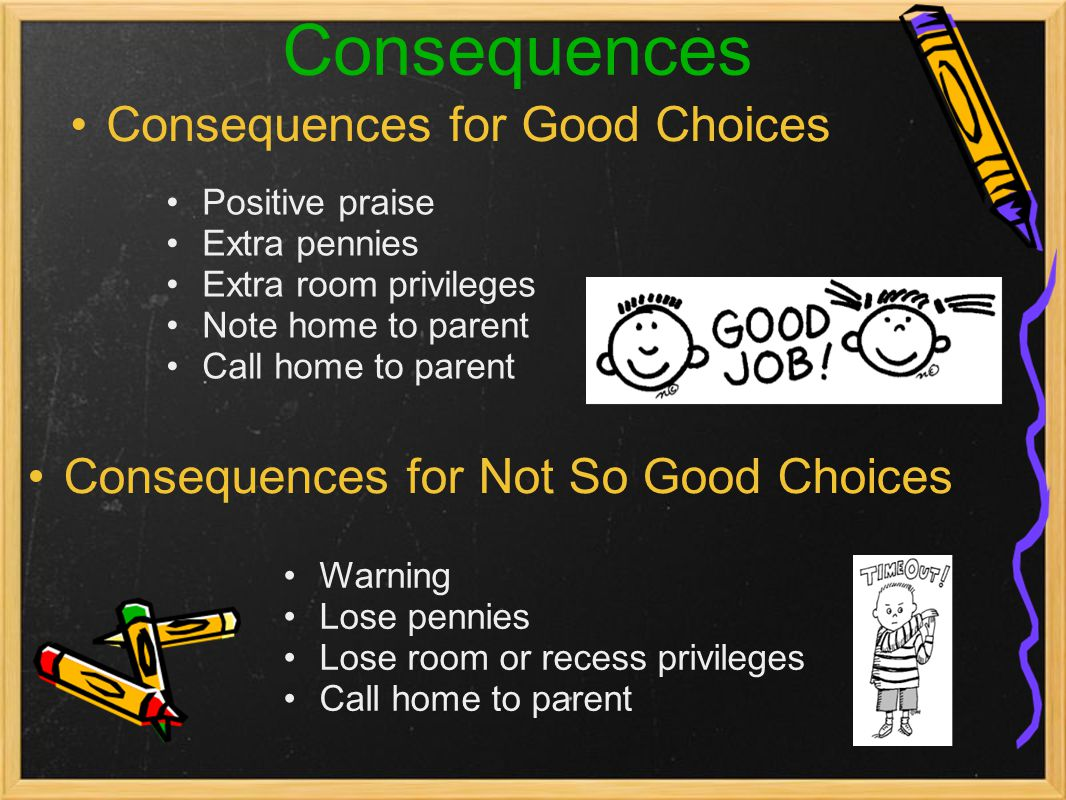 Consequences Consequences for Good Choices Positive praise Extra pennies Extra room privileges Note home to parent Call home to parent Consequences for Not So Good Choices Warning Lose pennies Lose room or recess privileges Call home to parent