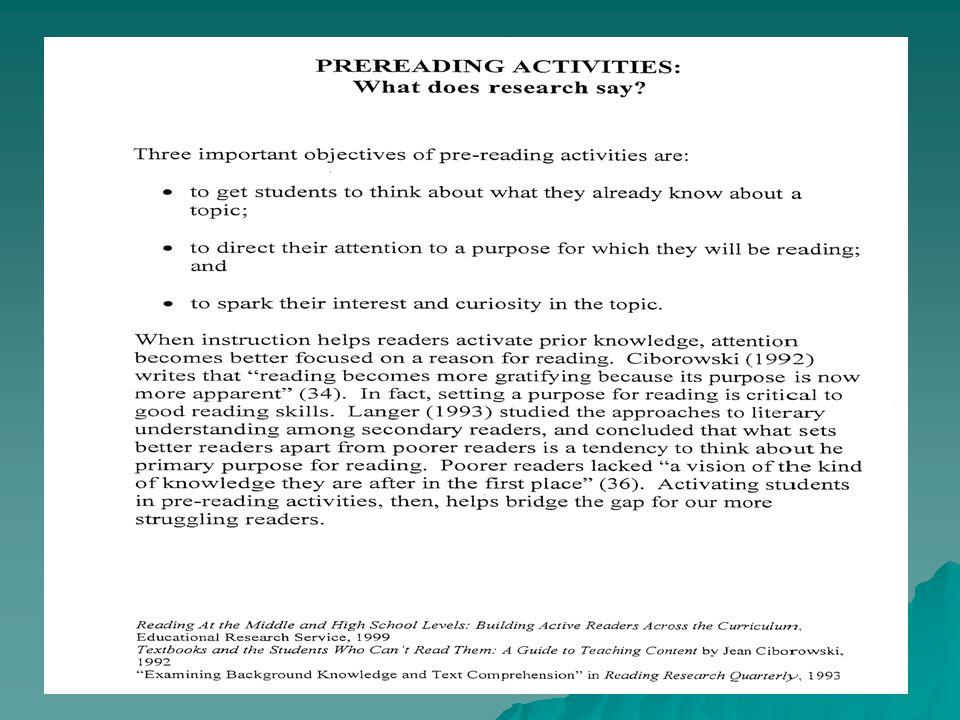 Before Reading Strategies Before Reading Strategies