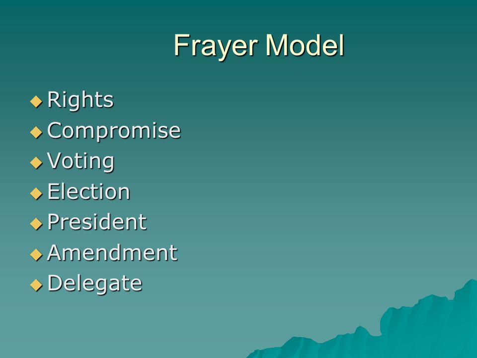 Frayer Model Frayer Model  Rights  Compromise  Voting  Election  President  Amendment  Delegate