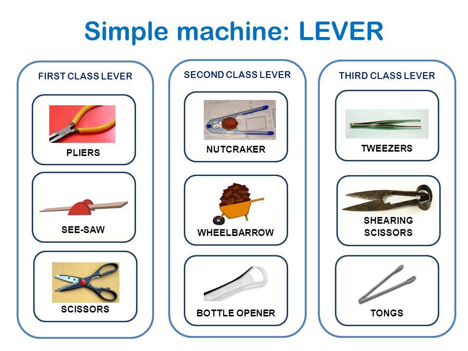 Simple machine: LEVER THIRD CLASS LEVER SECOND CLASS LEVER FIRST CLASS LEVER PLIERSSEE-SAW SCISSORS BOTTLE OPENERTONGS SHEARING SCISSORS WHEELBARROWNU