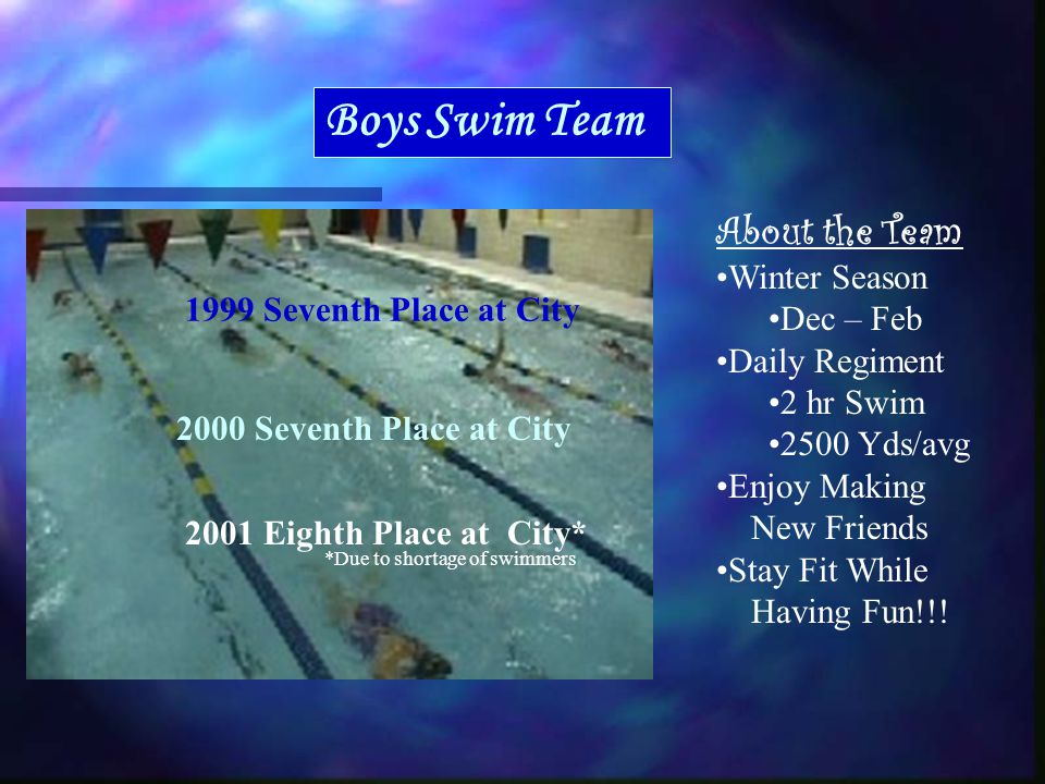 1999 Seventh Place at City 2000 Seventh Place at City 2001 Eighth Place at City* *Due to shortage of swimmers About the Team Winter Season Dec – Feb Daily Regiment 2 hr Swim 2500 Yds/avg Enjoy Making New Friends Stay Fit While Having Fun!!.