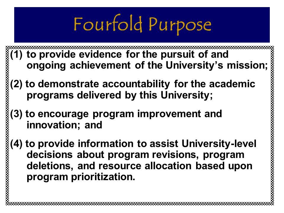 PROGRAM REVIEW SURVEYS Faculty Survey Current Students Survey Alumni Survey Employer/Graduate Faculty Survey