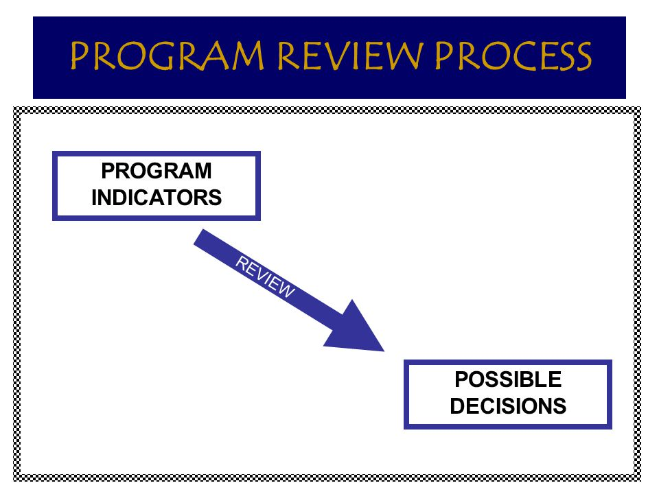 Oral Roberts University PROGRAM REVIEW All the documents to which we have referred are available at: http://ir.oru.edu http://ir.oru.edu