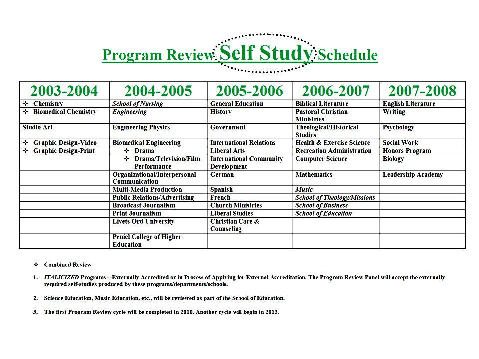 Formulae for Program Review Program Budget = (Program Faculty Salaries / Dept.