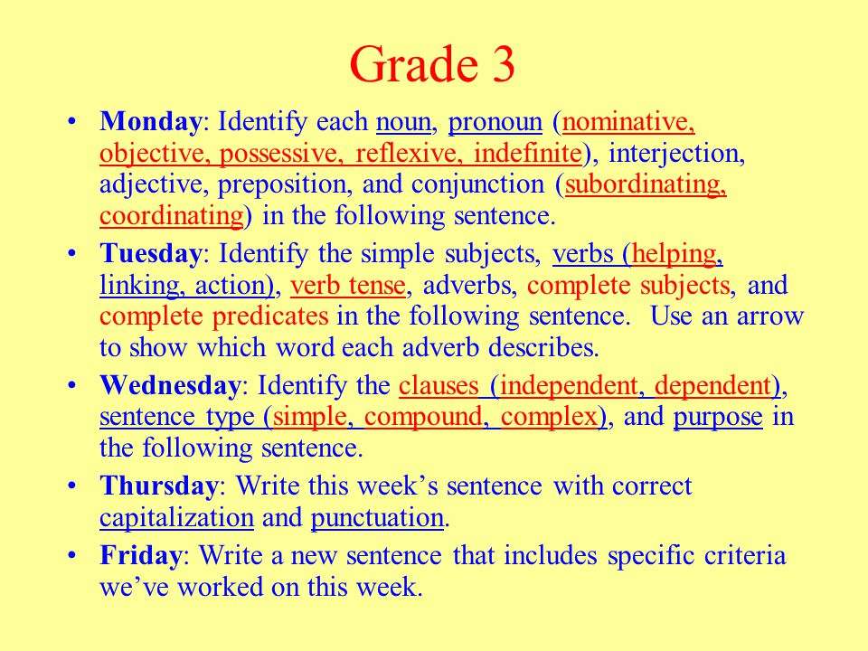 Grade 3 Monday: Identify each noun, pronoun (nominative, objective, possessive, reflexive, indefinite), interjection, adjective, preposition, and conjunction (subordinating, coordinating) in the following sentence.