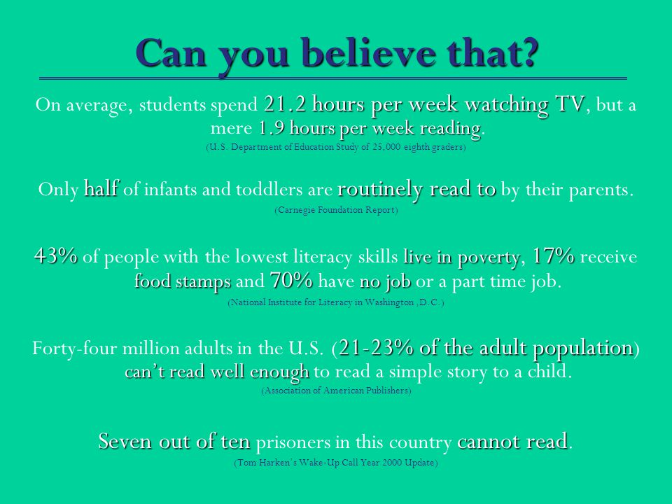 Can you believe that? 21.2 hours per week watching TV 1.9 hours per week reading On average, students spend 21.2 hours per week watching TV, but a mer