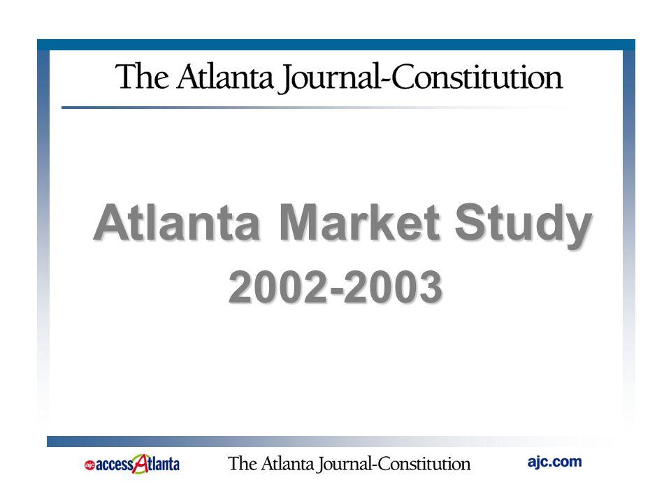 Atlanta Market Study Atlanta Market Study2002-2003