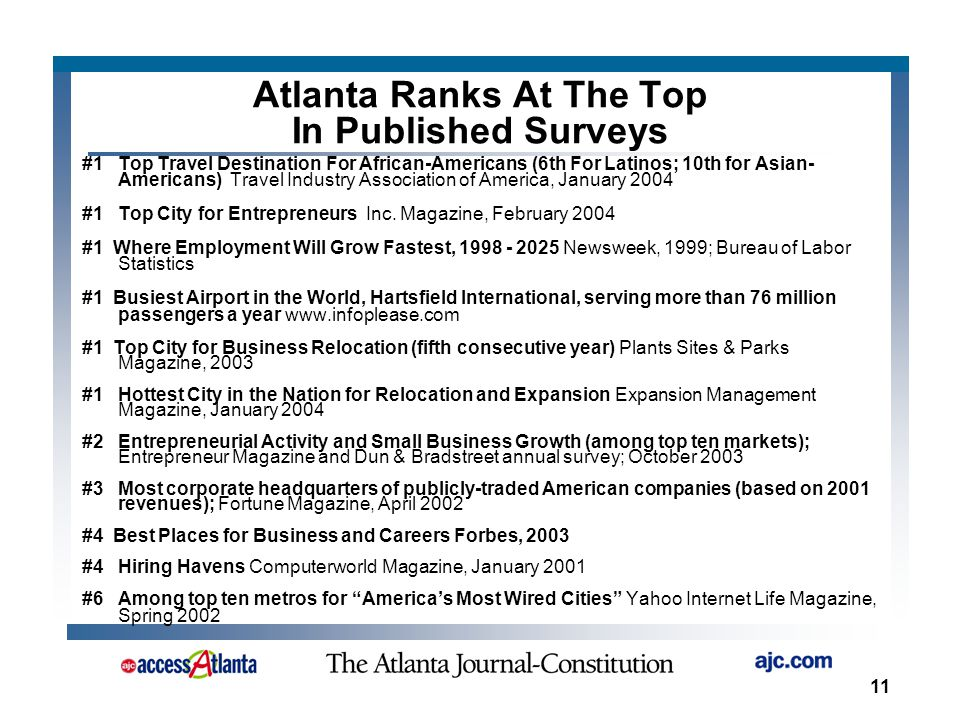 11 Atlanta Ranks At The Top In Published Surveys #1 Top Travel Destination For African-Americans (6th For Latinos; 10th for Asian- Americans) Travel Industry Association of America, January 2004 #1 Top City for Entrepreneurs Inc.