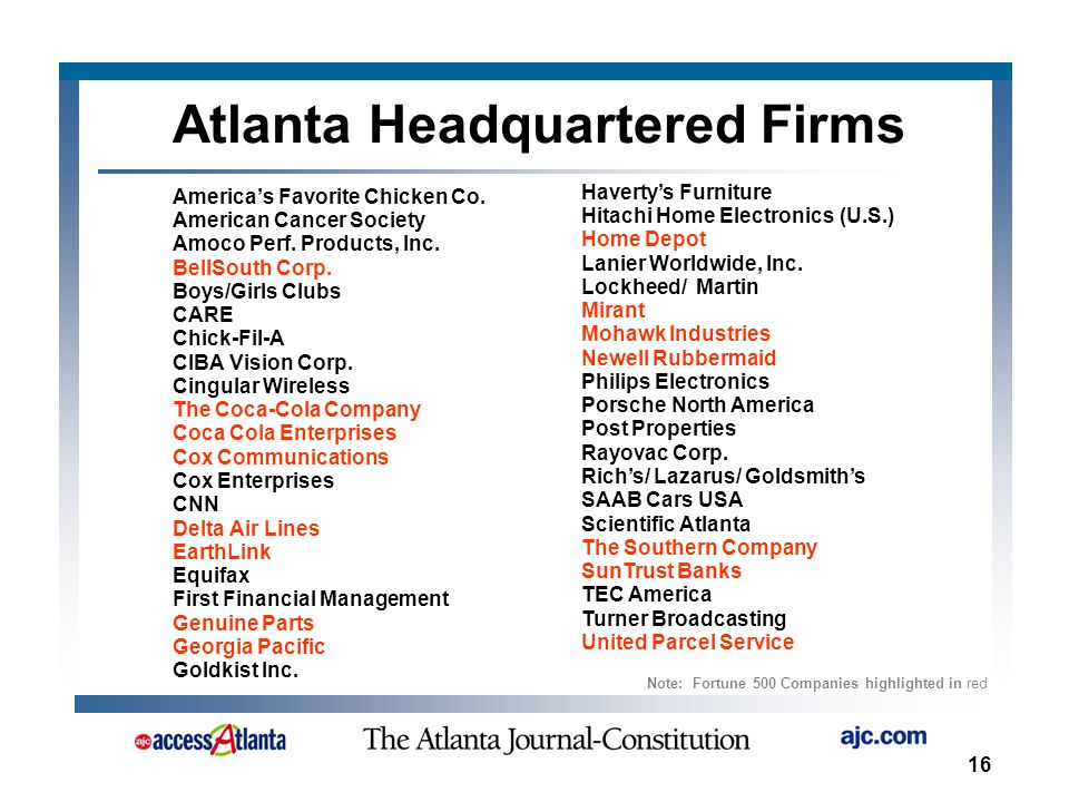16 Note: Fortune 500 Companies highlighted in red Atlanta Headquartered Firms America's Favorite Chicken Co.