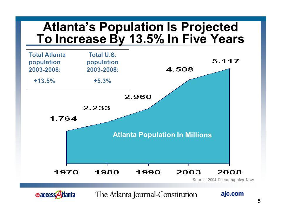 5 Total Atlanta Total U.S.