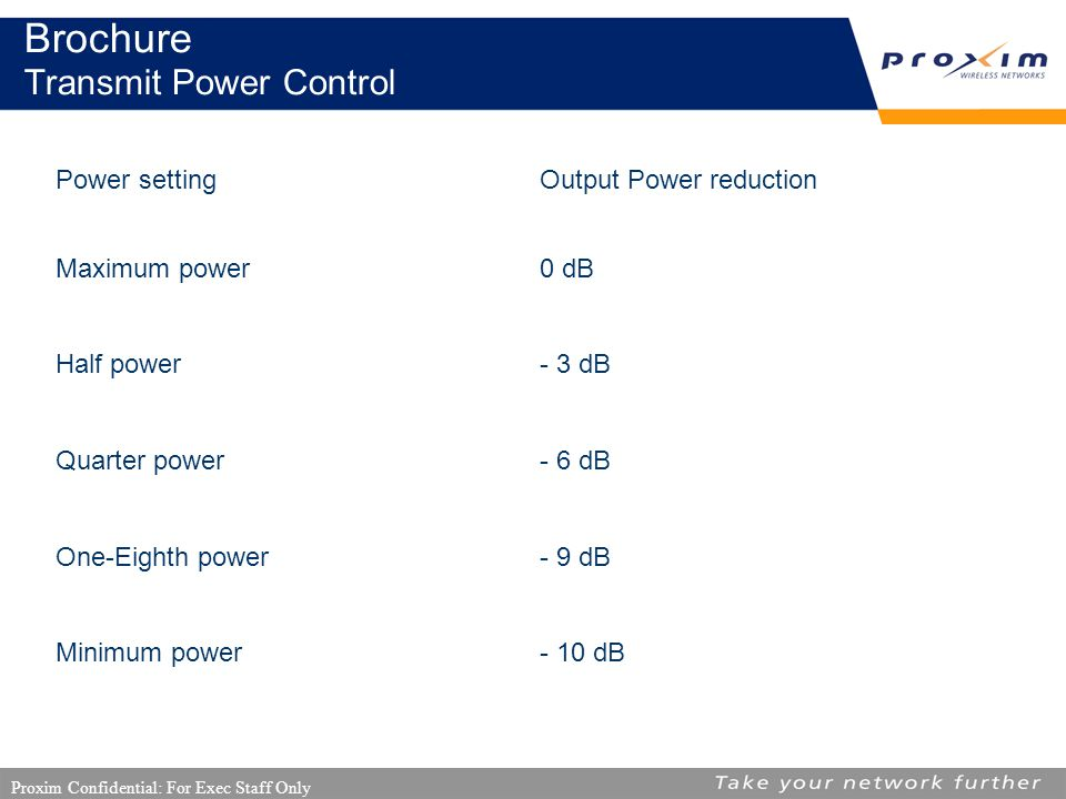 Proxim Confidential: For Exec Staff Only Brochure Transmit Power Control Power settingOutput Power reduction Maximum power0 dB Half power- 3 dB Quarter power- 6 dB One-Eighth power- 9 dB Minimum power- 10 dB