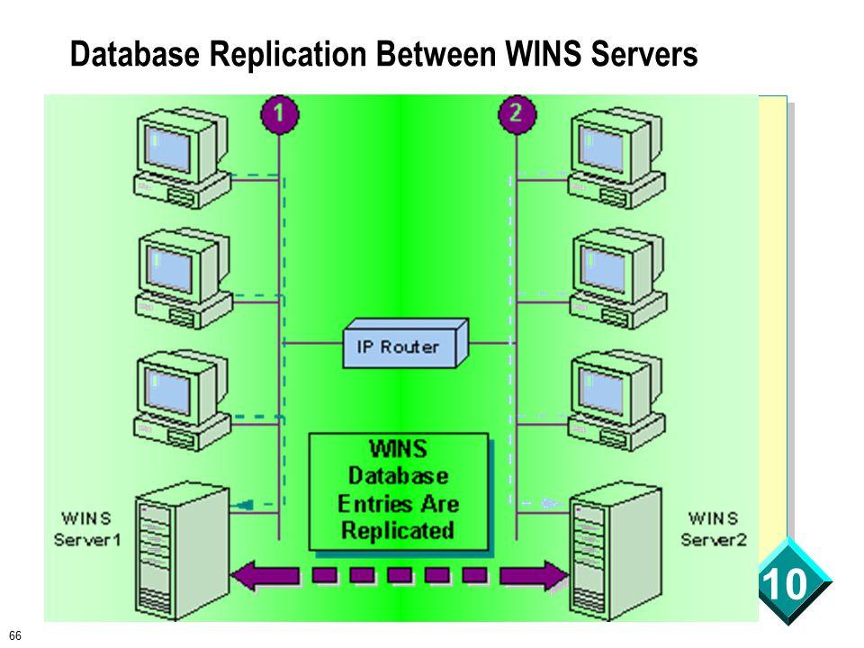 66 10 Database Replication Between WINS Servers