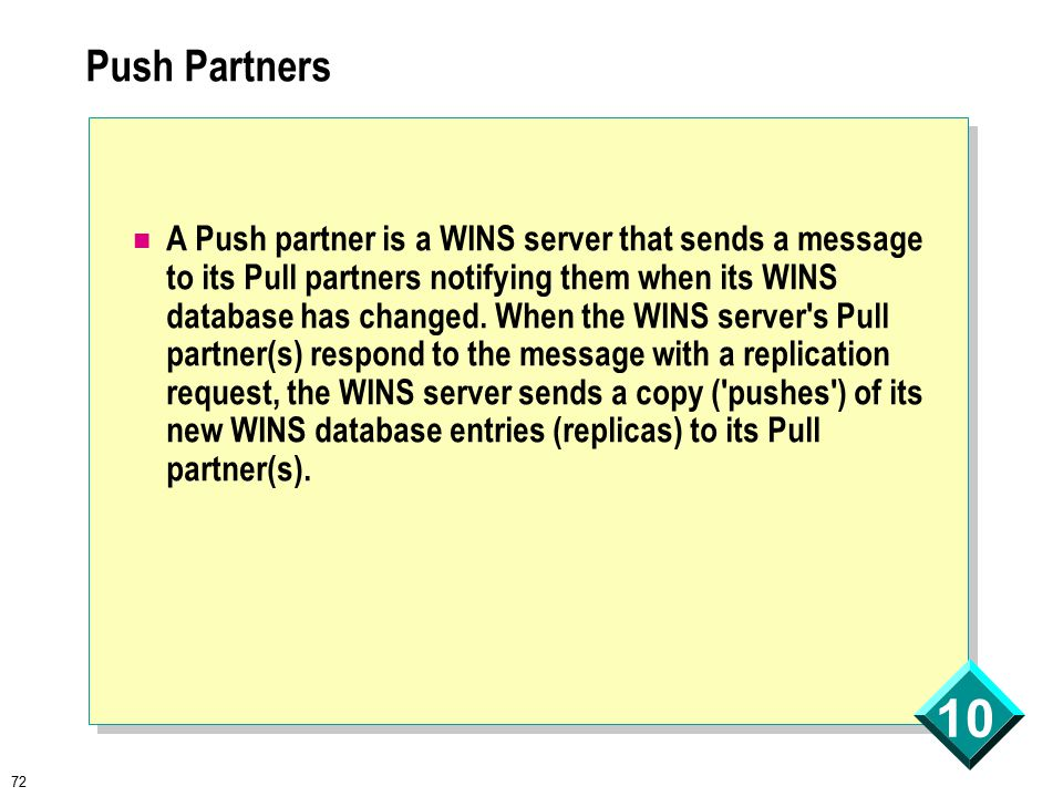 72 10 Push Partners A Push partner is a WINS server that sends a message to its Pull partners notifying them when its WINS database has changed.