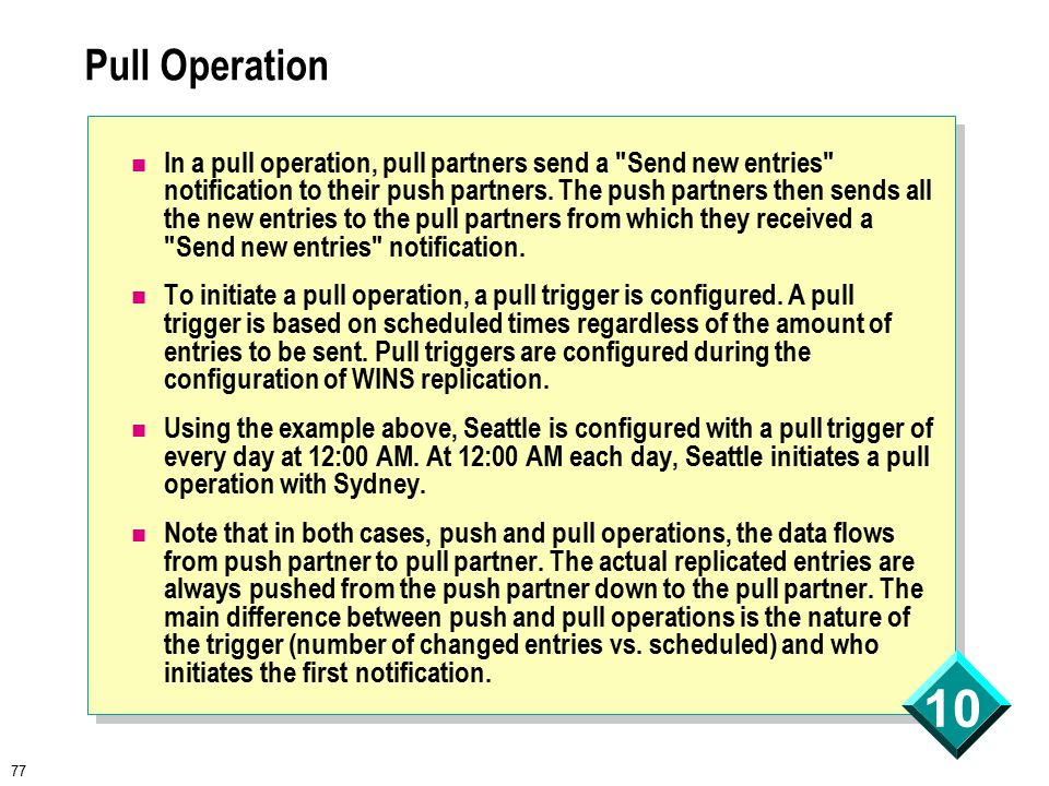 77 10 Pull Operation In a pull operation, pull partners send a Send new entries notification to their push partners.